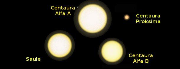 Centaura Alfa