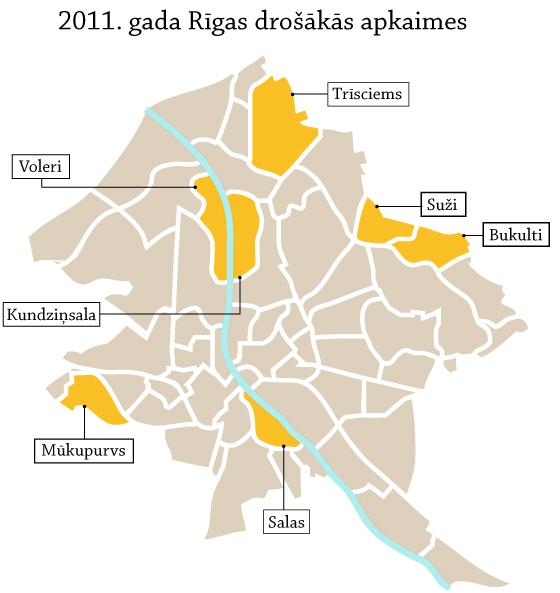 2011. gada Rīgas drošākās apkaimes