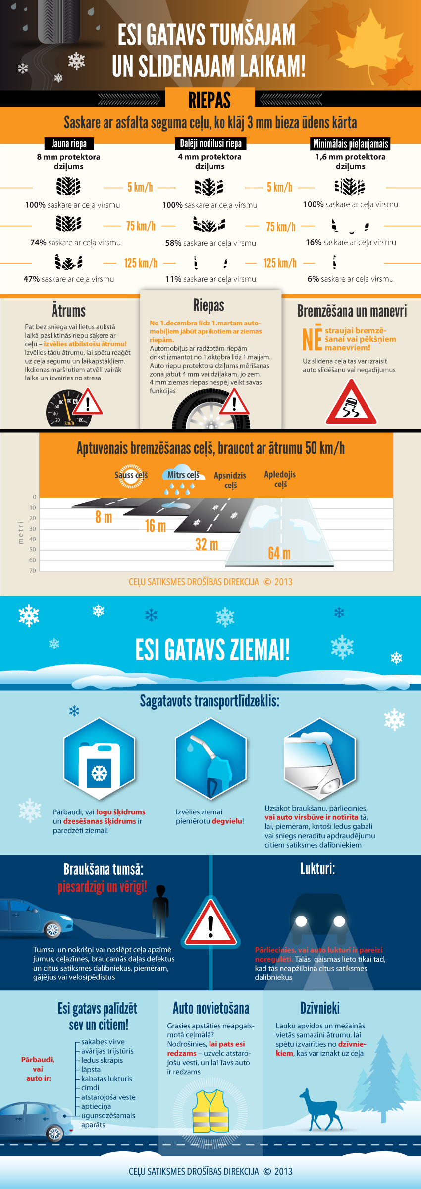 Infografika: Esi gatavs tumšajam un slidenajam laikam!