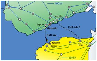 Estlink kabeļa shēma