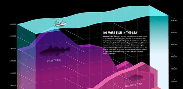 Zivju resursi pasaules jūrās un okeānos