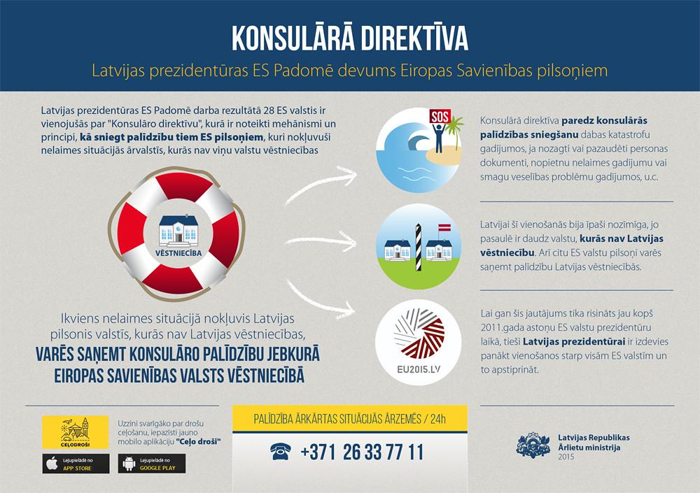 Infografika: Konsulārā direktīva
