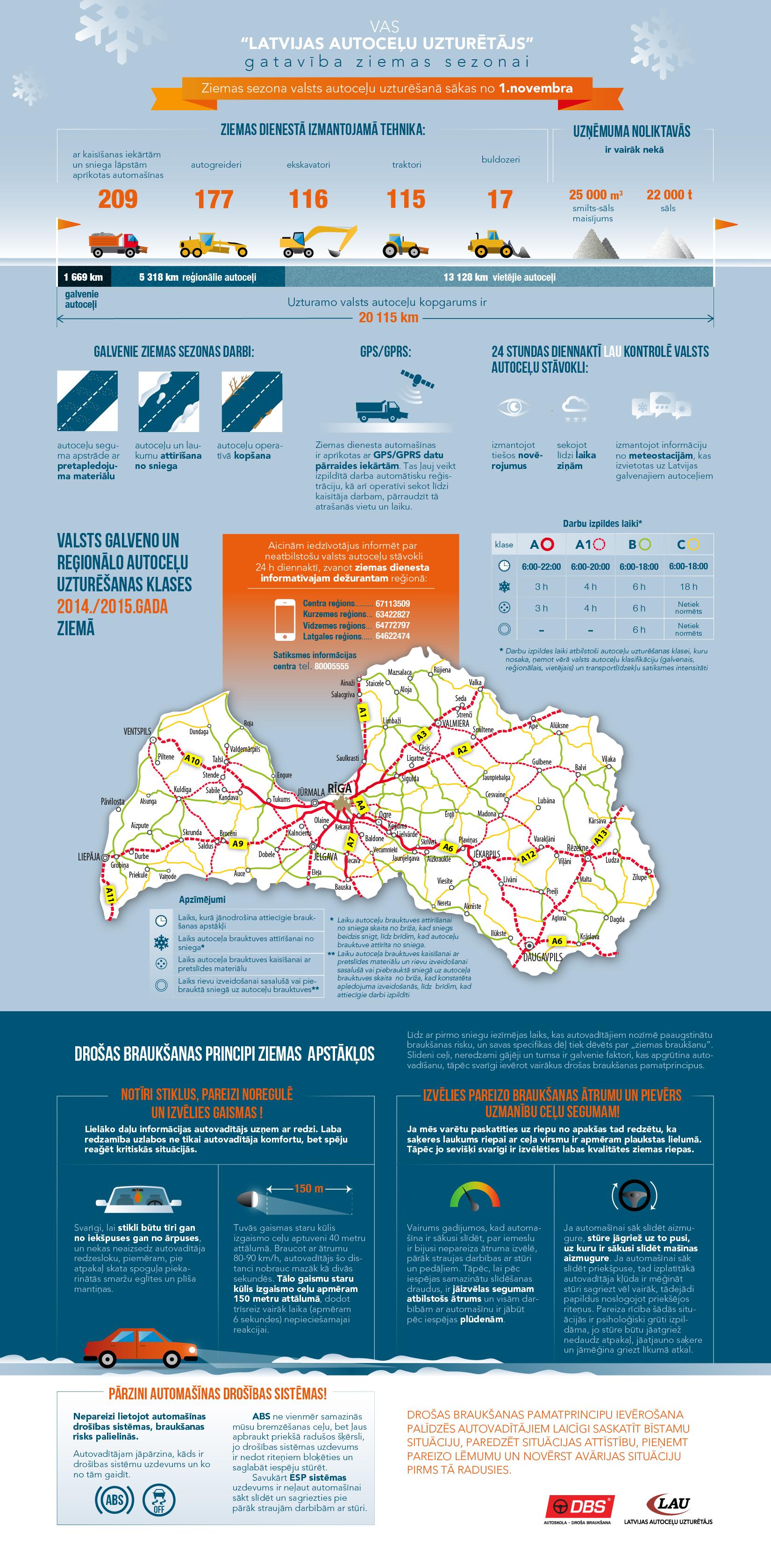 Infografika: Latvijas autoceļu uzturēšana ziemas sezonā