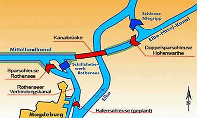 Kanālu savienošanas shēma, izmantojot Magdeburgas ūdens tiltu