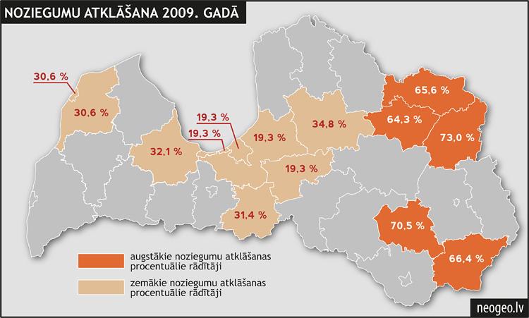 Noziegumu atklāšana 2009. gadā| Neogeo.lv