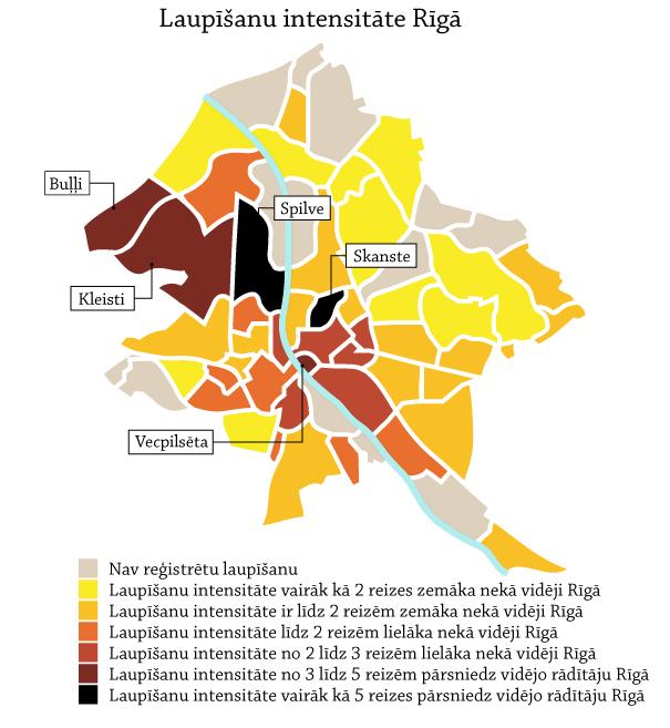 Laupīšanu intensitāte Rīgā