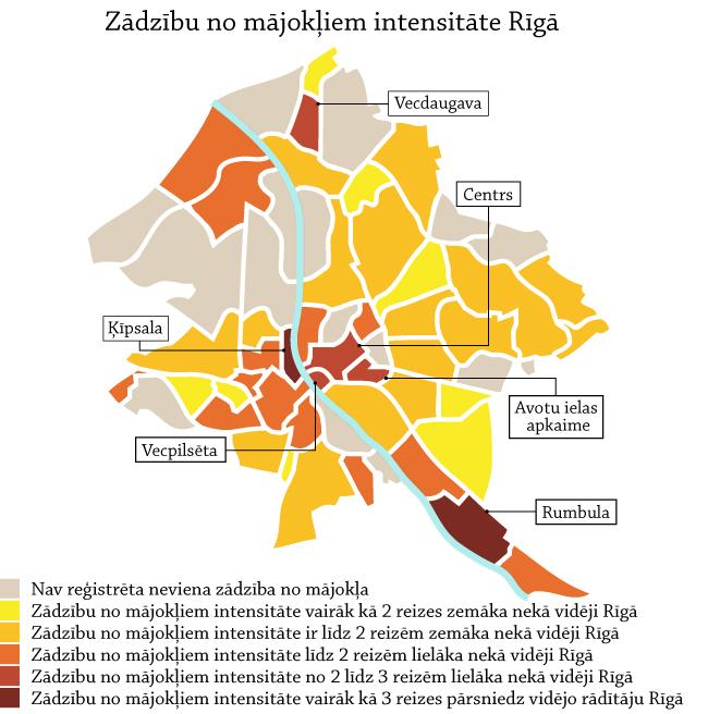 Zādzības no mājokļiem Rīgā